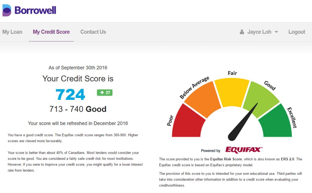 borrowell-credit-score-sept-2016