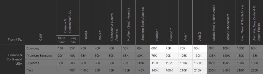 mini-RTW Reward Chart