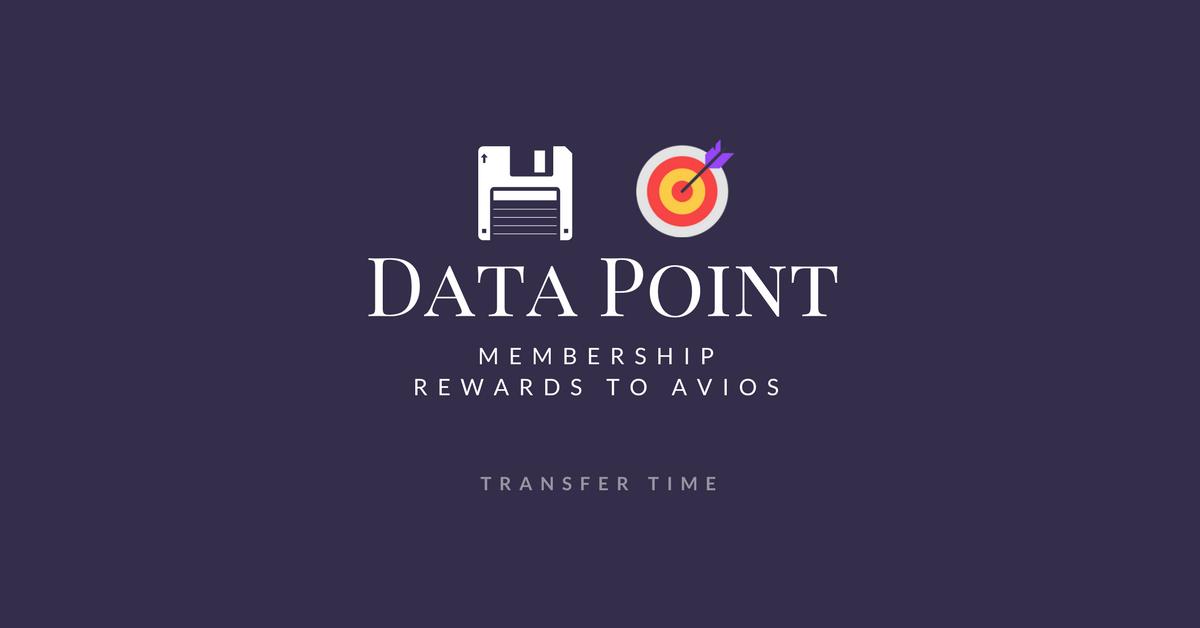 Data Point - AMEX Membership Rewards to BA Avios - Transfer Time