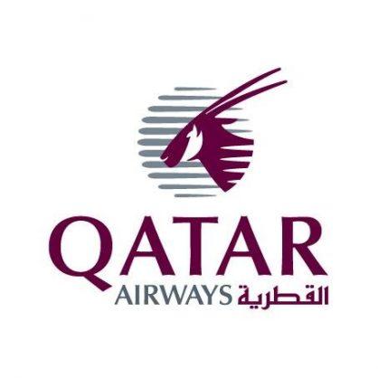 qatar airways analysis